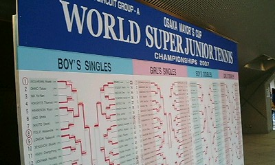 world super junior tennis tornament 2007
